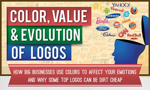 Cómo las grandes empresas usan el poder de los logos